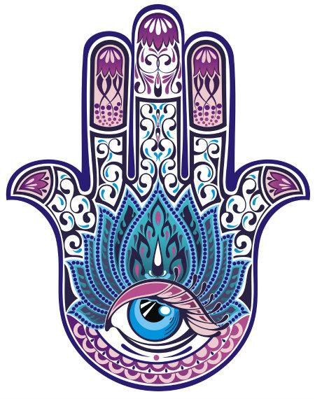 Mano di Fatima (mano di Miriam)